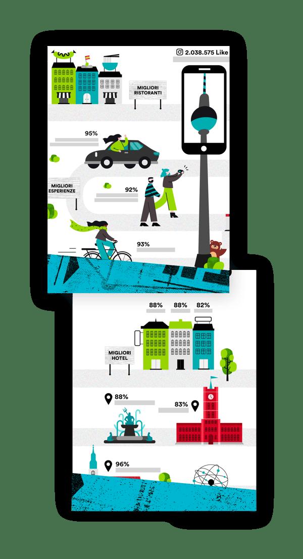 La mini guida gratuita di Alexanderplatz a Berlino [Infografica]